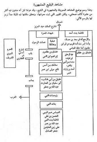 تعرف على أشهر معالم وقبور بقيع الغرقد بالمدينة المنورة .. برنامج فلاشي حصريا 16